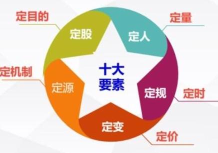 广州时代华商教育-广州研修班培训