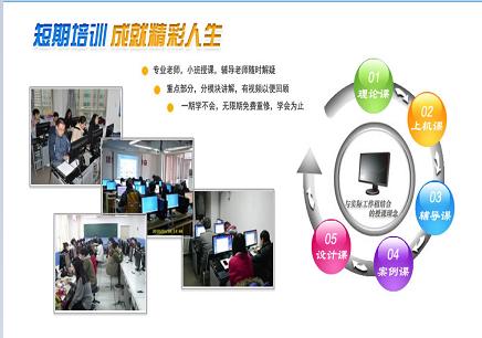 通过培训,能学会平面广告设计并创业就业 优惠价:¥ 0详询 市场价