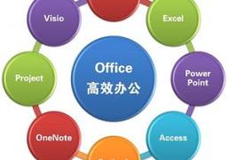 温州哪里有高级办公文秘专业培训学校