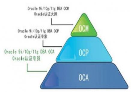 西安甲骨文OCA认证培训中心