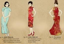 服装史与面料学课程
