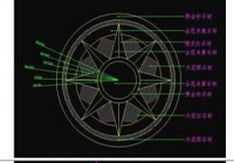 福州AutoCAD制图培训_学习目标