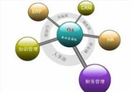 南宁高新区办公自动化培训