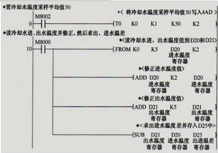 三菱 模拟量接线图