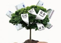 国际金融理财师培训