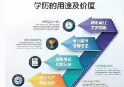 扬州初中升中专亚博app下载彩金大全