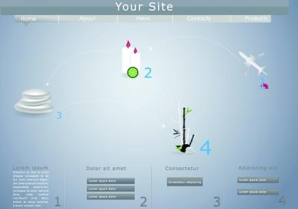绵阳网页设计培训一般要多少钱