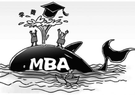 哈爾濱MBA補習哪里好