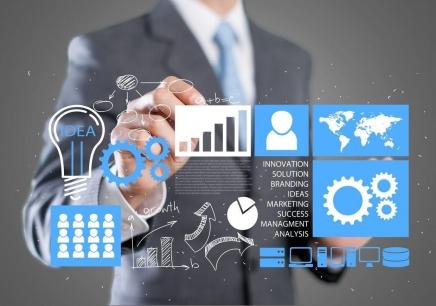 销量II——销售队伍建设与销售效率优化