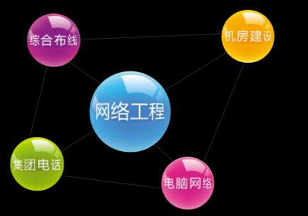 太原网络技术工程师学习