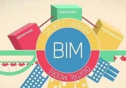 无锡BIM亚博体育软件班