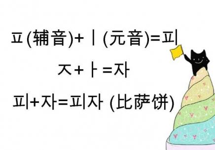 南京新视线韩语考级培训