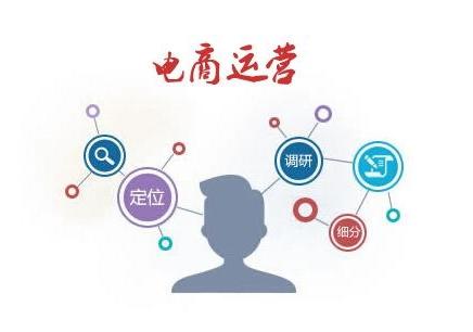 南京跨境电商培训机构