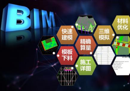 哈尔滨2018年BIM报名时间