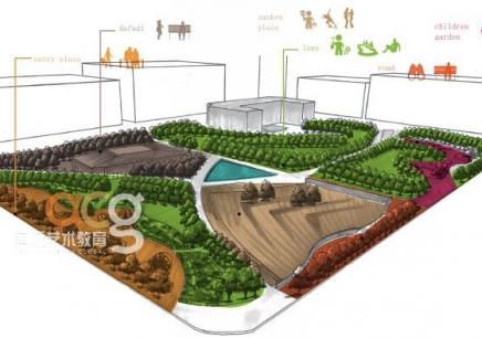 景观园林设计专业留学作品集培训