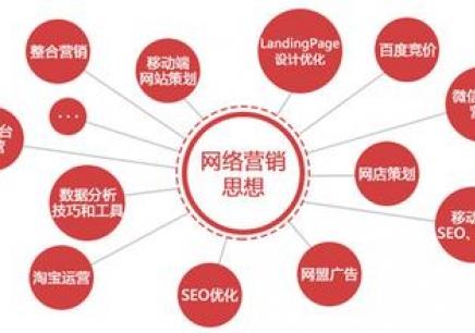 厦门网络营销培训学习中心