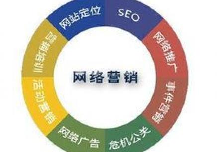 厦门网络营销培训课程辅导中心