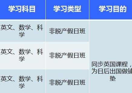 深圳a-level学校学费