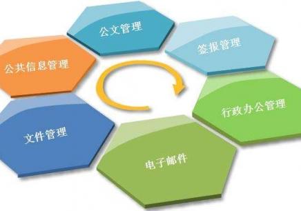 南昌弘智教育办公自动化培训课程