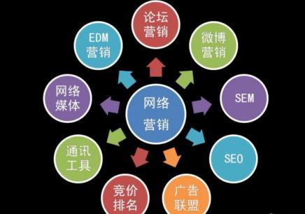 杭州网络技巧培训课程