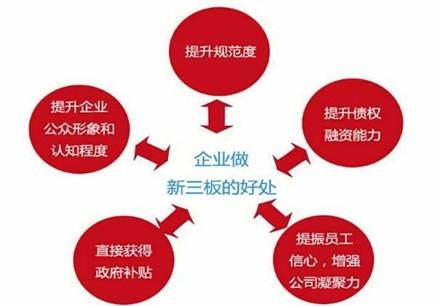 深圳新三板股权激励课程