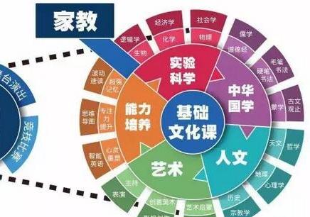 深圳哪里有小学语文阅读培训班