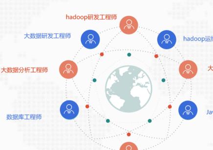 北京大数据开发培训班招生