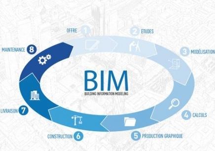 榆林BIM工程师考证学习班