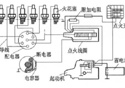 上海汽车电路系统培训班