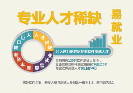 广州软件测试培训哪里有
