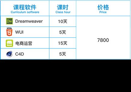 上海网页电商实训培训班