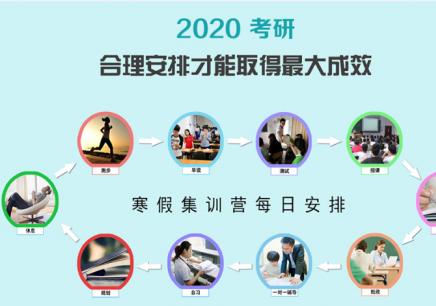 天津研究生培训机构