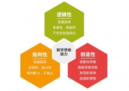 蘇州數學思維課程