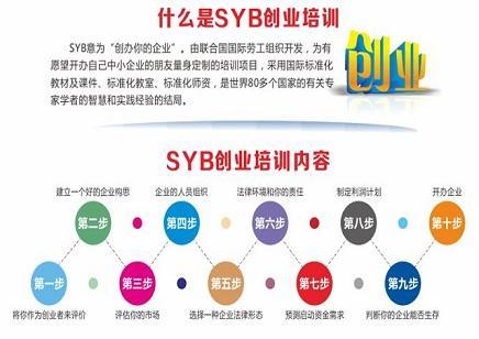 SYB创业培训宁波市人社局发证考证政府补贴1300宁波创业