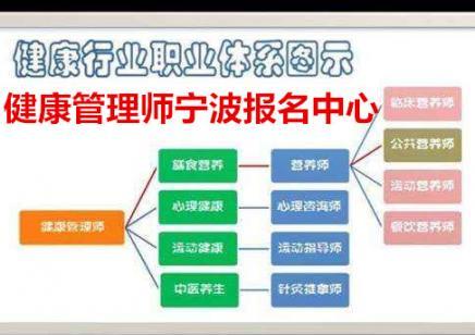 宁波健康管理师训考证2019年健康管理师新政策健康管理师报考