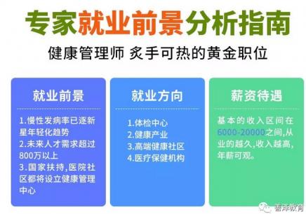 福州健康管理师亚博app下载彩金大全周末班