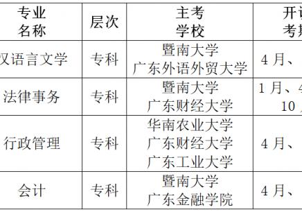 广东自考专科