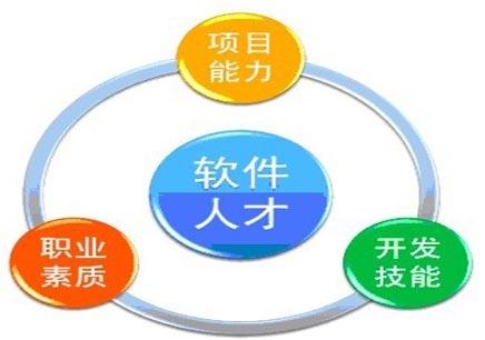 北大青鸟ACCP6.0软件工程师课程