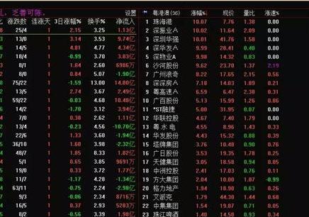 南京股票学习
