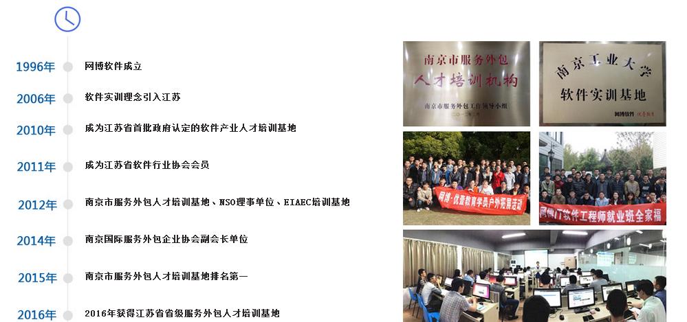 南京网博发展历程