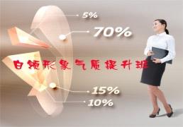 北京有学习气质魅力的课程吗