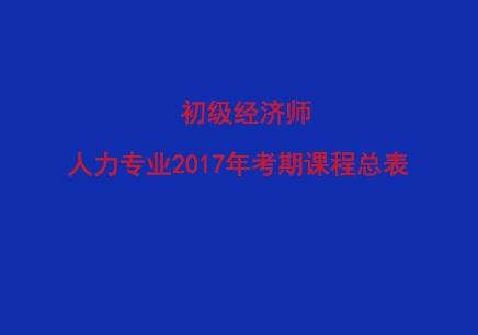 广州初级经济师人力专业培训课程