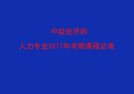 广州中级经济师人力专业培训课程