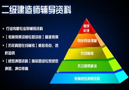 徐州二级建造师报考