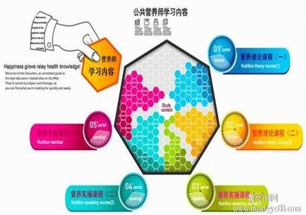 徐州公共营养师培训报考徐州指定报明学校徐州上元教育