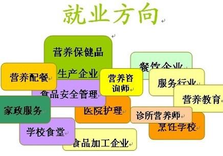 徐州公共营养师培训