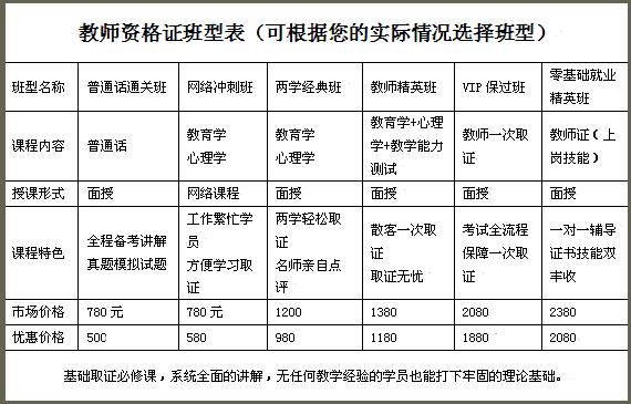 广州教师资格证书考试 _教师资格证考证培训