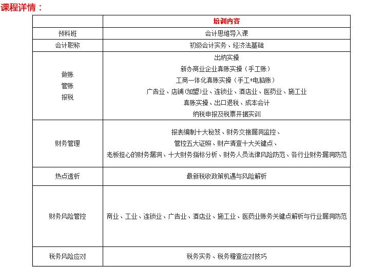 【金穗会计全能班】 深圳哪家学会计从业资格