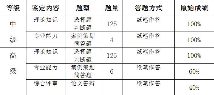 【人力资源法务师培训师】_南京人力资源法务