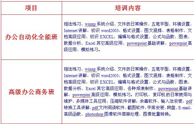 吴中平面设计学习培训班